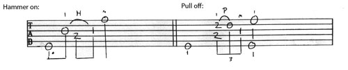 Lesson 8 – The Main Elements of Picking